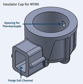 Insulator cup used in Melt Temperature Measurement System