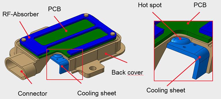 automotive radar sensor concept
