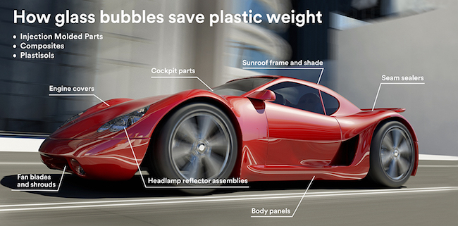 Glass Bubbles Deliver Ultra Lightweight Sheet Molded Composites With C Plasticstoday Com