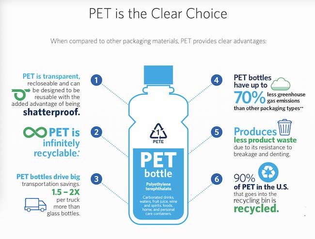 Amcor Boldly Leads Industry Conversation With Choose Plastic Ini Plasticstoday Com