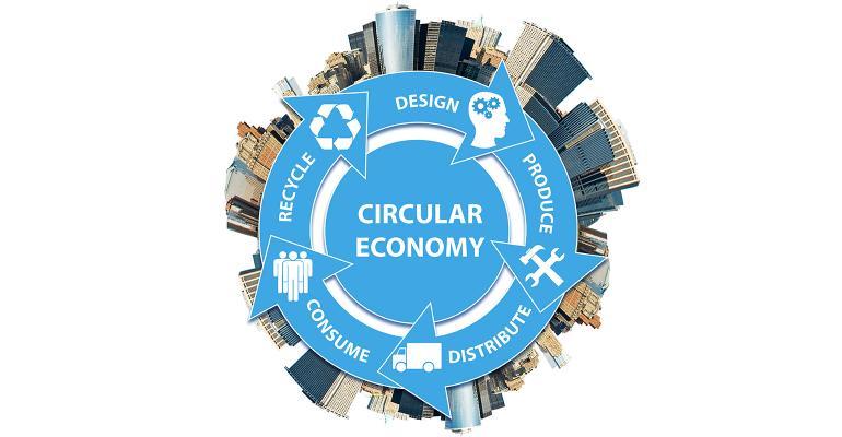 Circular Economy Design Adobe Stock 228766313