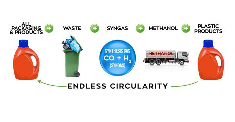 Ftr-Syngas-CWSC-graphic.jpg