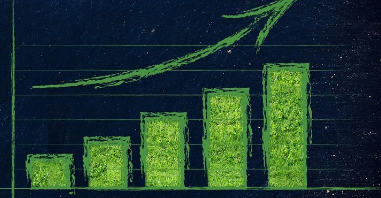 Green Market Chart