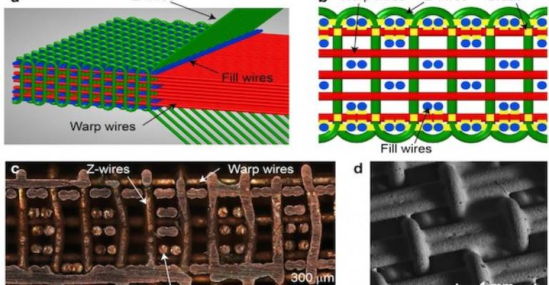 Composite material achieves paradoxical properties; realizes high stiffness and damping