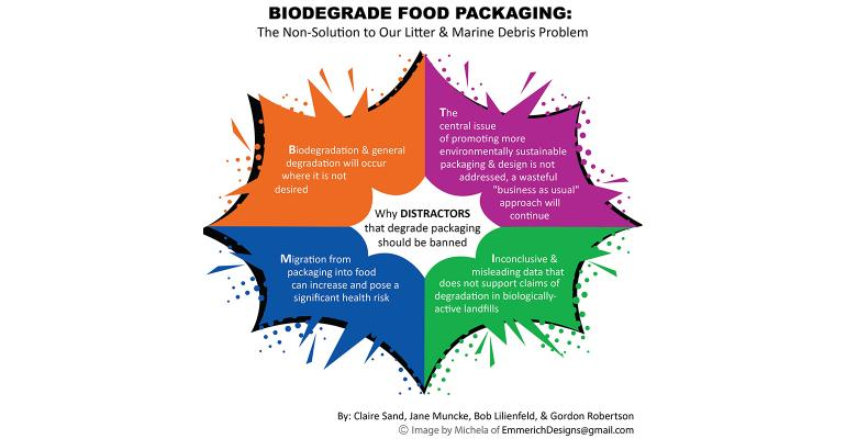 new biodegradable packaging graphic