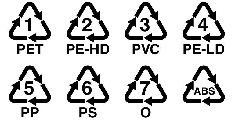 recycling triangles