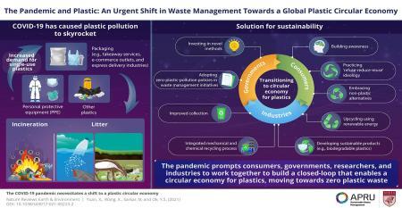 Pandemic-Waste-Infographic-FTR.jpg